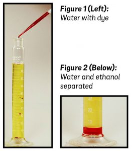 Water with dye for water and ethanol separation test in fuel